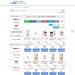 「新ビオフェルミンS錠 540錠」を価格比較して激安・格安・最安値を探してみた